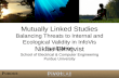 Mutually Linked Studies - Balancing Threats to Internal and Ecological Validity in InfoVis Evaluation.