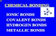 CHEMICAL BONDING IONIC BONDS COVALENT BONDS HYDROGEN BONDS METALLIC BONDS.