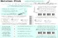 Music Theory Cheatsheet