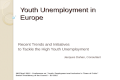 Youth Unemployment in Europe