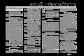 BELO HORIZONTE - -  · BELO HORIZONTE Ano XXIII• N. 5.367 Diário Oficial do Município