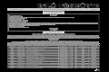BELO HORIZONTE - -  · BELO HORIZONTE Ano XXIII• N. 5.336 Diário Oficial do Município