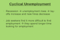 Cyclical Unemployment Recession  unemployment rises  lay-offs increase and new hires decrease Job seekers find it more difficult to find employment 