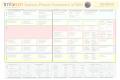 Business Process Framework (eTOM) Frameworx Release 14.5