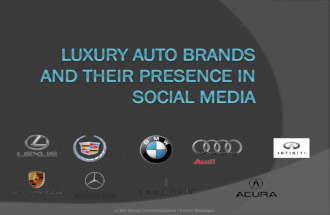 Luxury  Auto  Social  Media  Use  Study - MH  Group  Communications