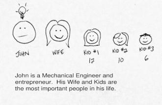 A Mechanical Engineers Dilemma