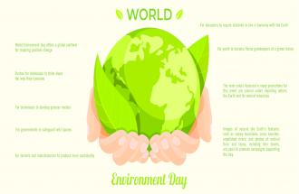 Enviroment day Infographic