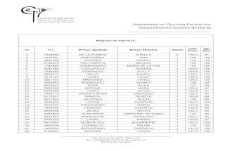 ROGRAMA DE ESTIÓN DUCATIVA Departamento ... - utu.edu.uy .32 3596455 vivian christian 1 131 99 33