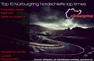 Top10 Nuˆrburgring Nordschleife lap times